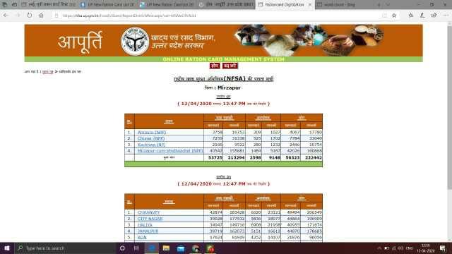 fcs.up.gov.in UP New Ration Card List 2020