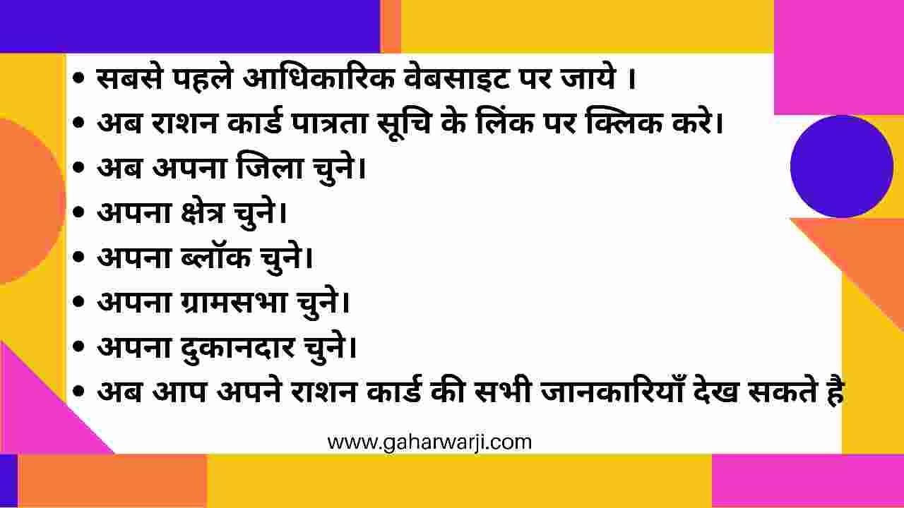 Ration Card List Me Apna Naam Kaise Dekhe